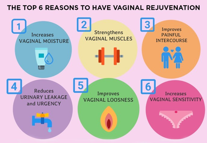 Vaginal Rejuvenation Hialeah Florida